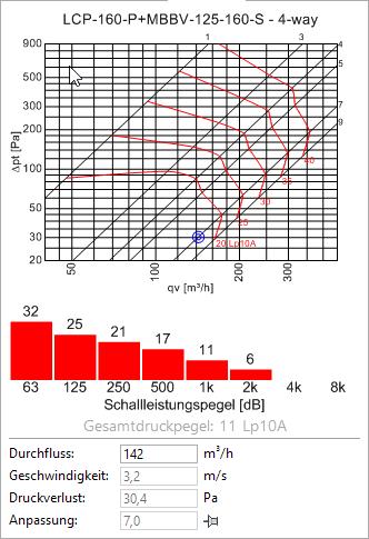 """Topic: Registerkarten """"Eigenschaften"""""""