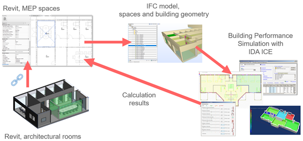 Topic: H  IDA ICE MagiCAD for Revit Integration